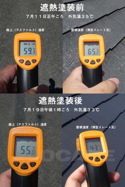 遮熱塗装のデータ